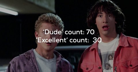Facts about Bill and Ted's Excellent Adventure (17 Photos)