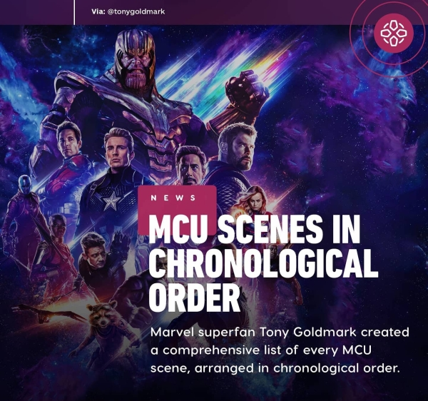 Twitter User @tonygoldmark Figures Out How To Watch Every Marvel Scene In Chronological Order Entertainment Movies Pop Culture Interesting Life Hacks 6 Some madman figured out how to watch every Marvel scene in chronological order