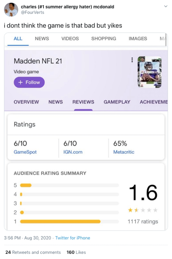 Madden NFL 21 Glitches Fail3 Madden NFL 21 bugs so bad, fans began #NFLDropEA trend on Twitter (11 Photos and Videos)